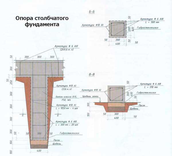 chertezh-opory-fundamenta-pod-kirpichnyy-dom