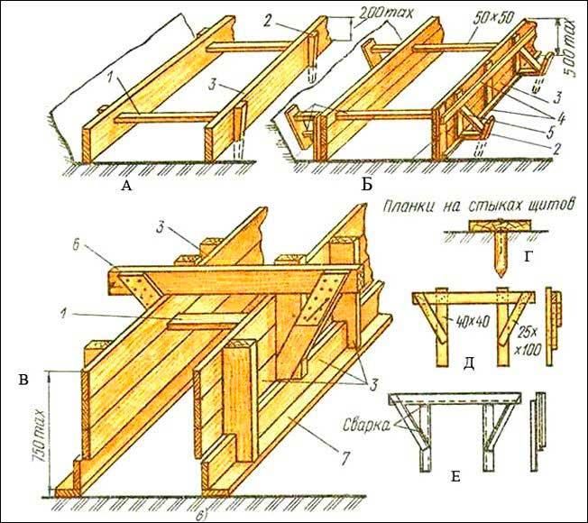 chertezh-rascheta-parametrov-opalubki-fundamenta-doma