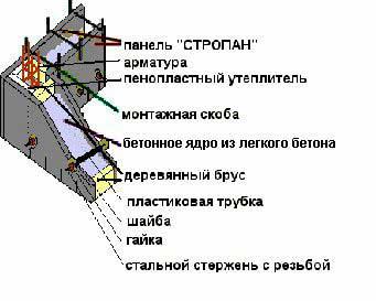 dva-varianta-montazha-nesyemnoy-opalubki-2