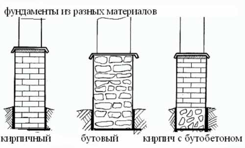 fundamenty-iz-raznyx-materialov