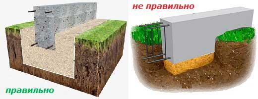 melkozaglublennyy-lentochnyy-fundament-dlya-doma-po-snip
