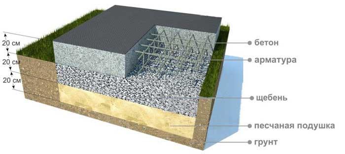 monolitnaya-plita-fundamenta-dlya-doma