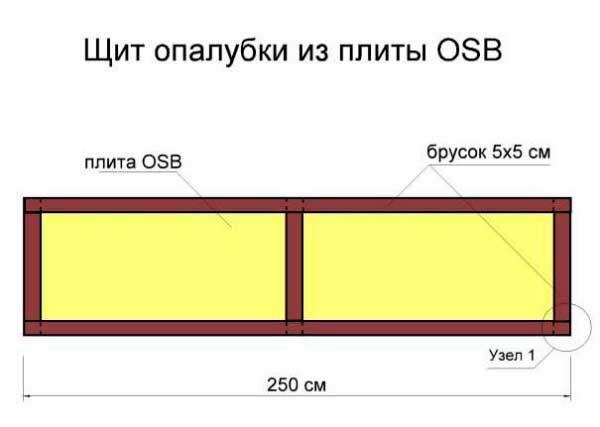 opalubka-dlya-lentochnogo-fundamenta-iz-fanery-osb