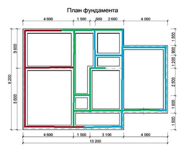 plan-fundamenta-opalubki-dla-lentochnogo-fundamenta