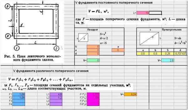poschitat-obyem-fundamenta-kalkulyator