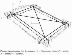 razmetka-fundamenta-dlya-bani-iz-blokov-svoimi-rukami