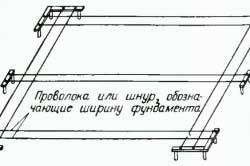 razmetka-fundamenta-pod-derevyannyy-dom