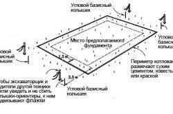 razmetka-fundamenta-svoimi-rukami