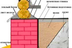 razrez-fundamenta-dlya-doma-svoimi-rukami