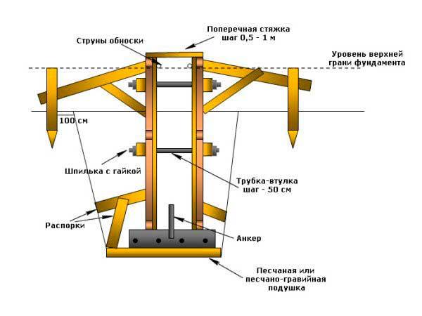 shema-varianta-opalubki-dlya-lentochnogo-fundamenta