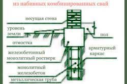 shirina-lentochnogo-fundamenta-pod-kirpichnyy-dom