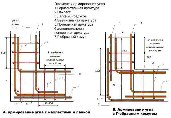 skhema-armirovaniya-fundamenta-doma