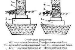 stolbchatyy-fundament-dlya-doma-iz-gazobetona