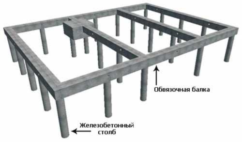 stolbchatyy-fundament-s-rostverkom