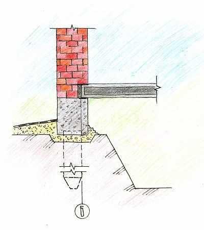 svaynyy-fundament-dlya-doma