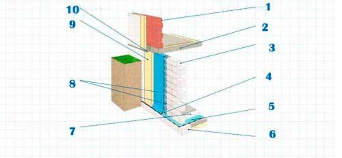 teploizolyatsiya-fundamenta-pod-dom
