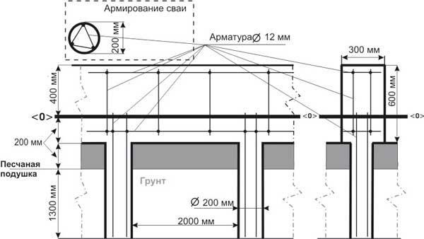 chertezh-svayno-rostverkovogo-osnovaniya