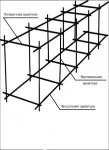kak-delat-armirovaniye-fundamenta-pod-banyu