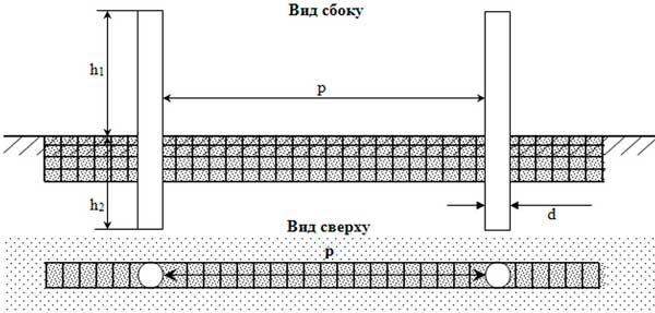 lentochnyj-fundament-pod-zabor-iz-profnastila