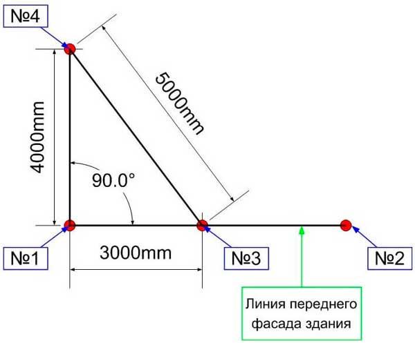 razmetka-fundamenta-bani-4h6-svoimi-rukami