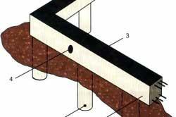 skhema-fundamentov-svaynogo-rostverka