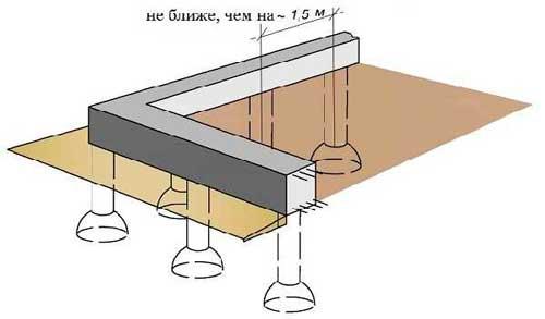 svayno-rostverkovij-fundament-5