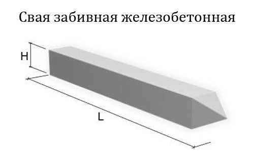 svayno-rostverkovij-fundament-7