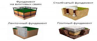 tipy-fundamentov-dlya-chastnogo-doma