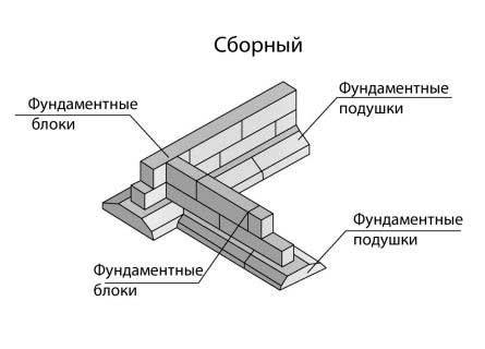 tipy-fundamentov-dlya-chastnogo-doma-preimushchestva