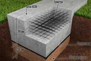 tolshchina-plity-fundamenta-pod-gazobetonnyy-chastnyy-kottedzh-dvukhetazhnyy