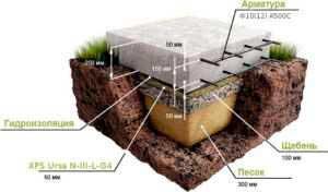 tolshchina-plity-fundamenta-pod-gazobetonnyy-dom-4