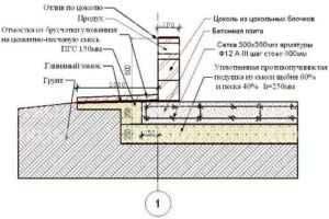 tolshchina-plity-fundamenta-pod-gazobetonnyy-dom-5