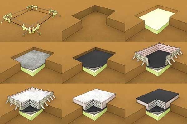 tolshchina-plity-fundamenta-pod-gazobetonnyy-kottedzh