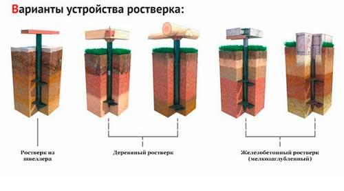 varianty-rostverka-fundamenta-dlya-dachnogo-doma-6h6