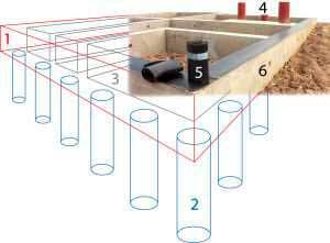 zalivka-svajno-lentochnogo-fundamenta-svoimi-rukami-5