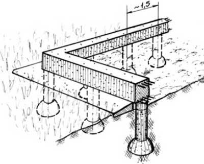 zalivka-svaynogo-fundamenta-svoimi-rukami-5
