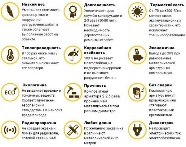 armatura-stekloplastikovaya-svoystva-primeneniye-2
