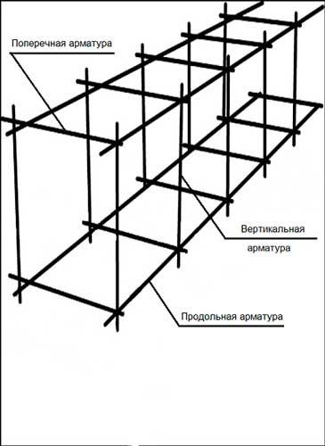 armirovanie-lentochnogo-rostverka-svaynogo-fundamenta-chertezh-3