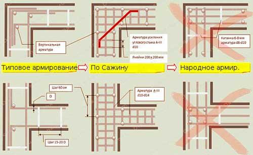 armirovanie-rostverka-svaynogo-fundamenta-chertezh-2