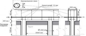 armirovanie-rostverka-svaynogo-fundamenta-chertezh