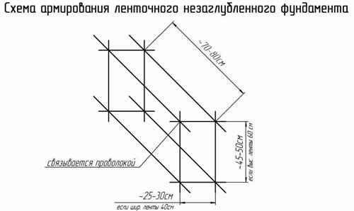 armirovaniye-lentochnogo-nezaglublennogo-fundamenta
