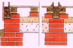 fundament-iz-kirpicha-svoimi-rukami-poshagovaya
