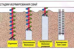 fundament-pod-banyu-kakoy-luchshe-2