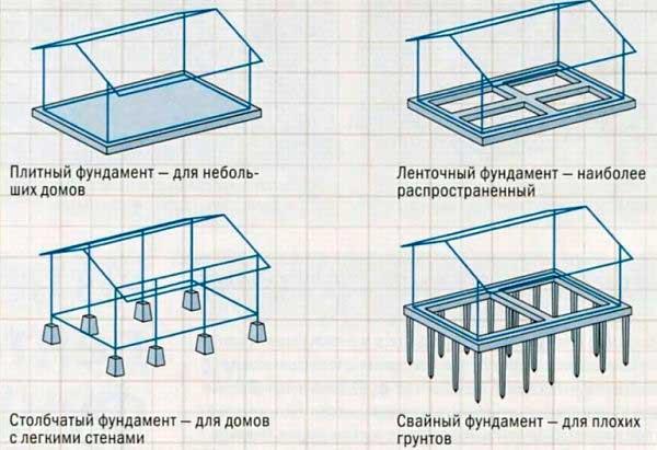 fundament-pod-banyu-kakoy-luchshe-6