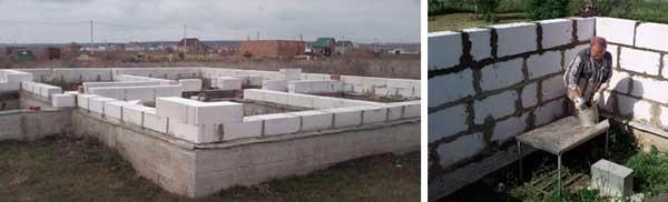 kakoy-shiriny-dolzhen-byt-fundament-doma