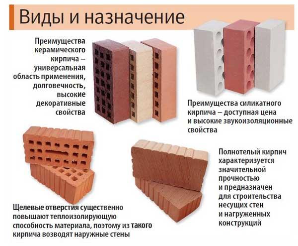 kirpich-dlya-fundamenta-i-sten
