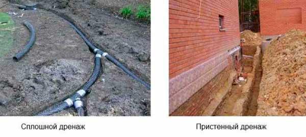 otvod-gruntovykh-vod-ot-fundamenta-doma