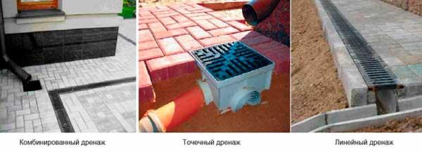 otvod-vody-ot-fundamenta-doma-svoimi-rukami