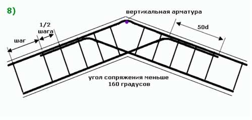 plan-armirovaniya-fundamenta-lentochnogo-chertezh-4