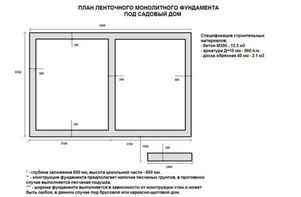plan-fundamenta-chertezh